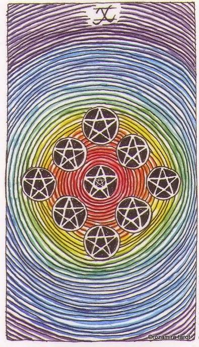 Десятка Пентаклей (Ten of Pentacles)